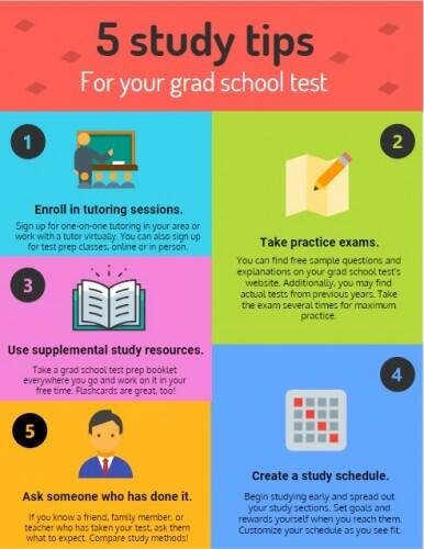 Everything To Know About Studying For A Grad School Test UCLA News