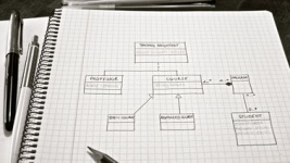 UML Class Diagrams for Software Engineering